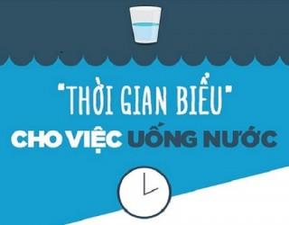Thời gian biểu uống nước trong ngày