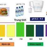 Tác dụng của nước kiềm ở những độ pH khác nhau